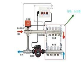 分水器安装